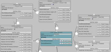 ActionGraph – State Machine Editor